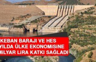 Keban Barajı ve HES 47 Yılda Ülke Ekonomisine 151...