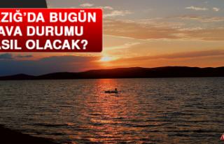 2 Ekim'de Elazığ'da Hava Durumu Nasıl Olacak?