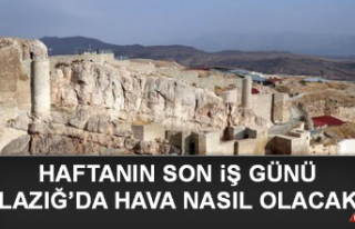8 Ekim'de Elazığ'da Hava Durumu Nasıl Olacak?