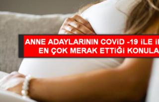 Anne Adaylarının Covid -19 İle İlgili En Çok...