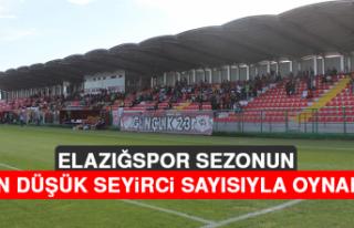 Elazığspor, Sezonun En Düşük Seyirci Sayısıyla...
