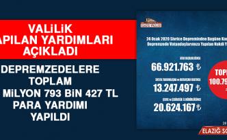 Elazığ'da Depremzedelere Yapılan Yardımlar Açıklandı