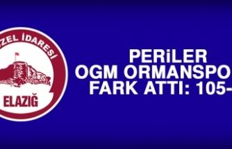 Periler, Ogm Ormanspor'a Fark Attı: 105-76