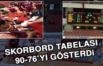 Kayseri Basketbol: 90-76 Birevim İÖİ