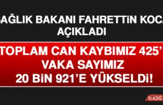Bakan Koca Açıkladı! İşte Türkiye'deki son Koronavirüs Rakamları
