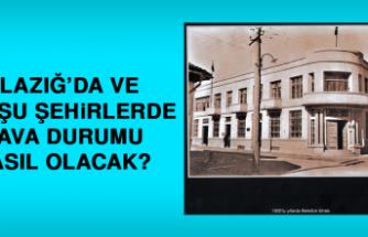 9 Temmuz'da Elazığ'da Hava Durumu Nasıl Olacak?