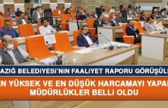 Elazığ Belediyesi'nin Faaliyet Raporu Görüşüldü