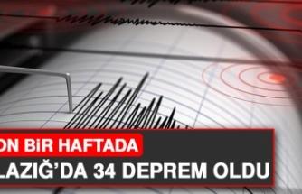 Son Bir Haftada Elazığ'da 34 Deprem Oldu