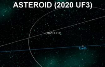 Bir Göktaşı, Dünya'nın Yakınından Saatte 79 Bin Kilometre Hızla Geçti