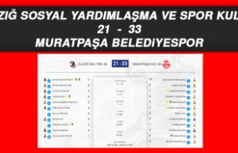 Elazığ SYSK 21-33 Muratpaşa Belediyespor