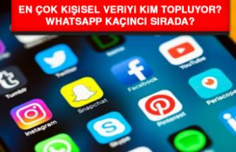 En çok kişisel veriyi kim topluyor? WhatsApp kaçıncı sırada?