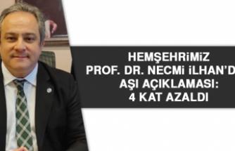 Hemşehrimiz Prof. Dr. Mustafa Necmi İlhan Aşı Açıklaması: 4 Kat Azaldı
