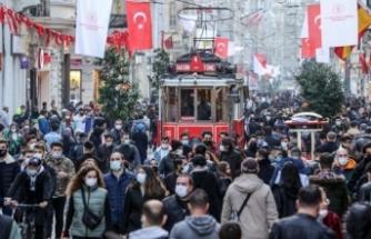 İstanbul'da vaka sayıları yüzde 30 azaldı