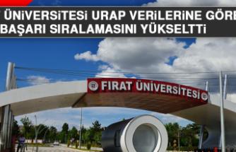Fırat Üniversitesi URAP Verilerine Göre Başarı Sıralamasını Yükseltti